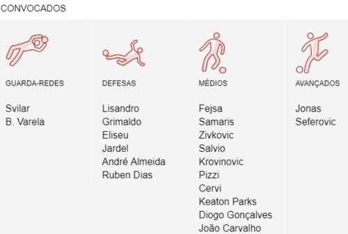 Convocados Benfica_Portimonense.jpg