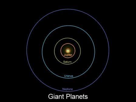Planet_Nine_animation.ogv.480p 2.jpg