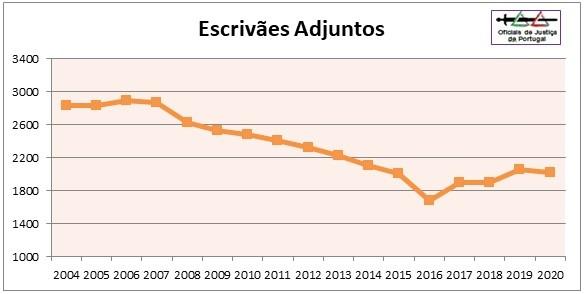 OJ-Grafico2020-Categoria5=EAdj.jpg