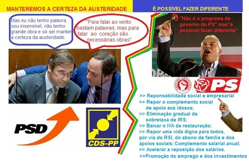 PS_Legislativas 2015_Macroeconomia.jpg