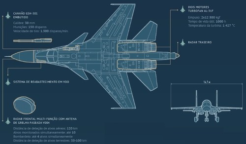 Rússia bombardeiro tático Su-34 ab.jpg