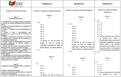 PropostasPartidosABC(DEZ2017).jpg