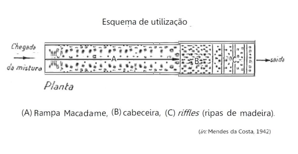 Plataforma de Descarga, Lavagem e Separação.jpeg