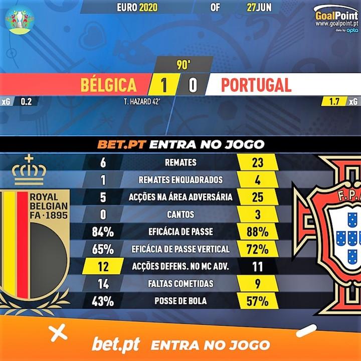 GoalPoint-Belgium-Portugal-EURO-2020-90m.jpg