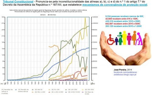 mecanismos de convergencia protação social reformas e pensões