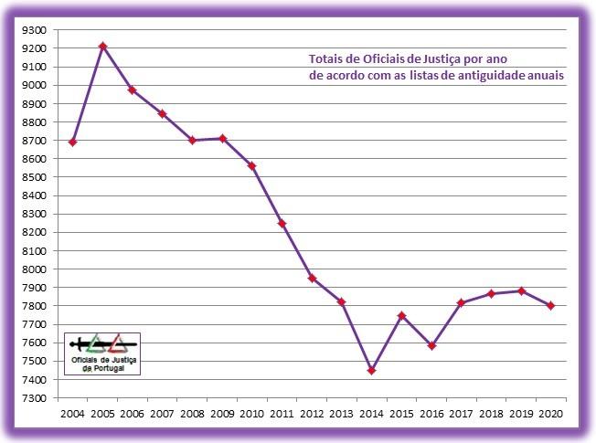OJ-TotaisAnuais-Grafico2020.jpg