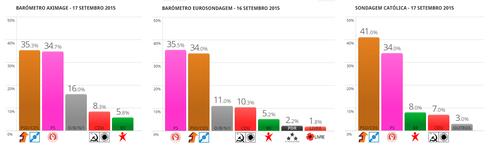 sondagens.png