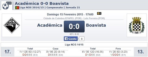 21 jornada - Académica x Boavista  a.jpg