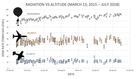 altitudes.png