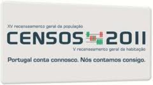 Logótipo do censo de 2011 segundo José Cerca de Arouca