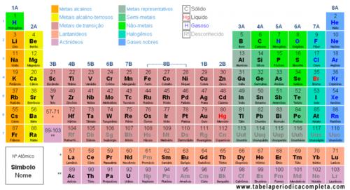 tabela-periodica-imprimir1-1024x556.png