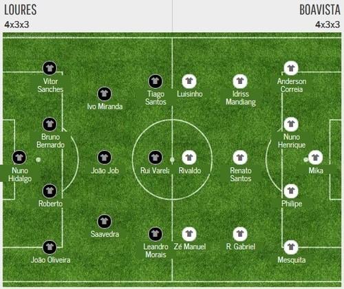 TaçaPortugal2015-16 Loures x Boavista aa.jpg