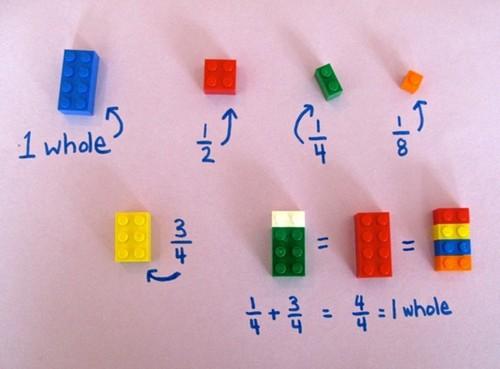 lego-matematica1.jpg