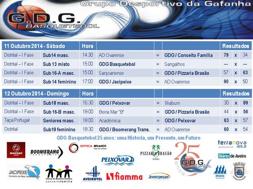 Resultados 11-12 outubro 2014.png