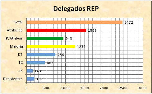 repgraph b.png