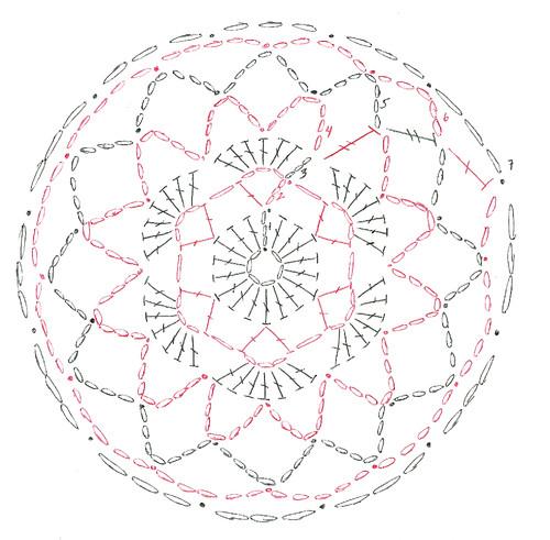 grafico rede de Ballet-snood.jpg
