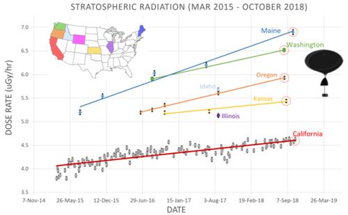 atmospheric_radiation2.png