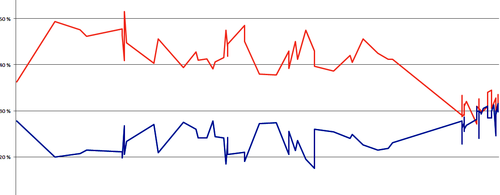 Greece_polls_2015.png