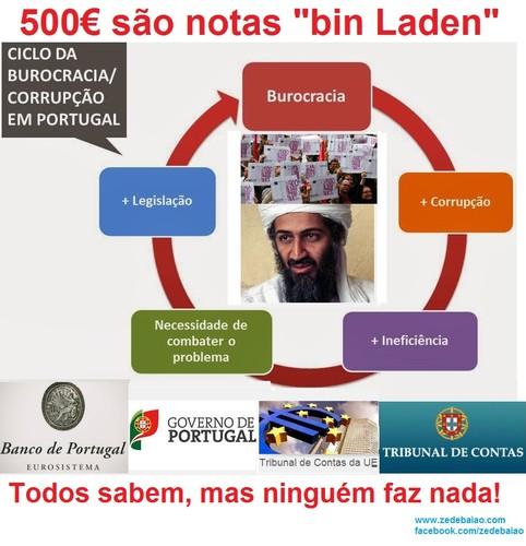 corrupção, crime, economia paralela, banco de portugal, banco europeu, justiça, política económica