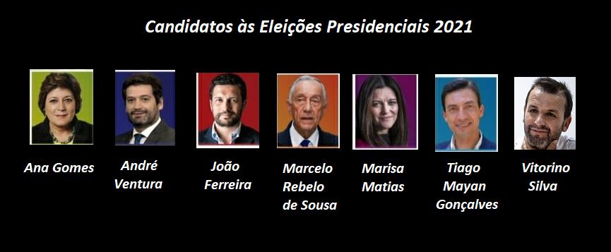 Candidatos às Eleições Presidencais 2021.png