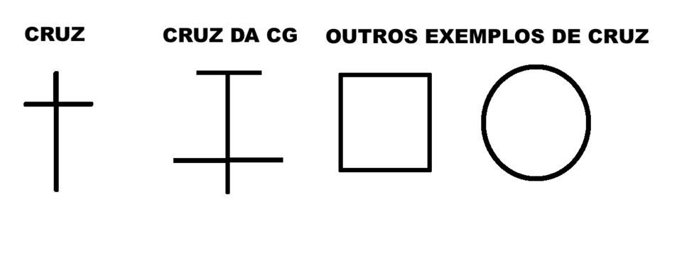 EXEMPLOSDECRUZ.png