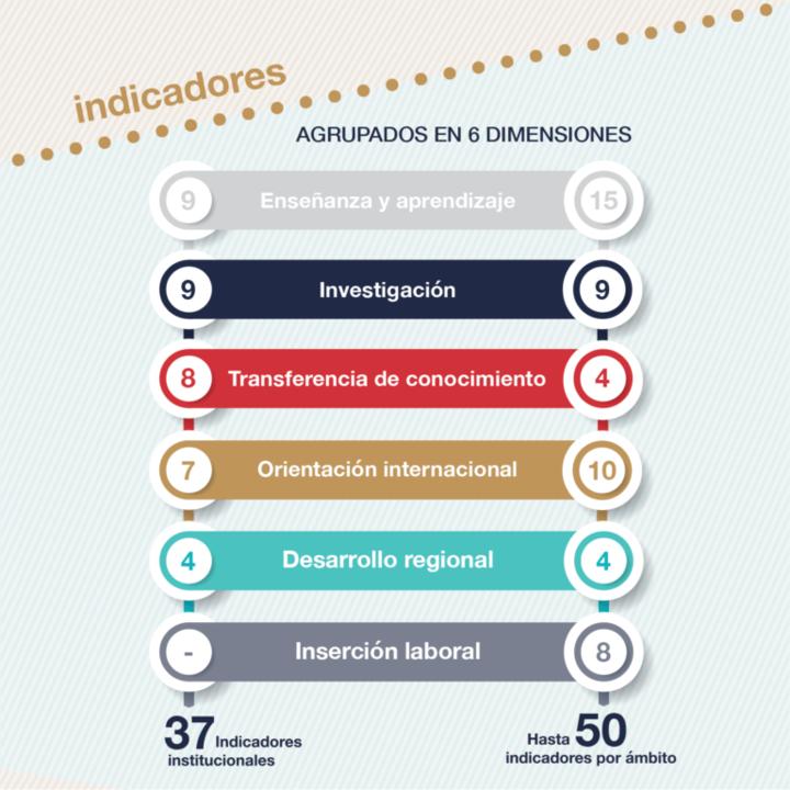 RankingUniversidadesEspanha.png