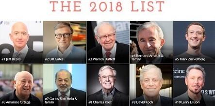 Forbes-2018-Billionaires-List.jpg