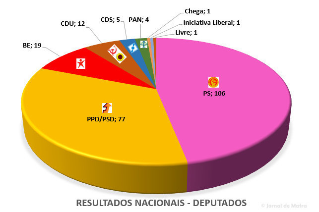 Jornal_de_Mafra_2019.10.07_12h55m26s_003_.jpg