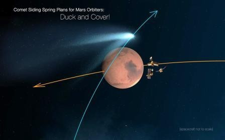 Mars-orbiters-comet-siding-spring-close-call-br2.j