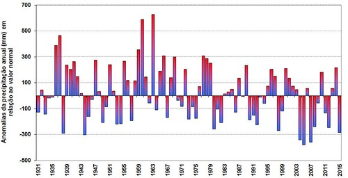 prec-anomalia-anual-2015-fig3.jpg