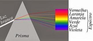 3-prisma.jpg