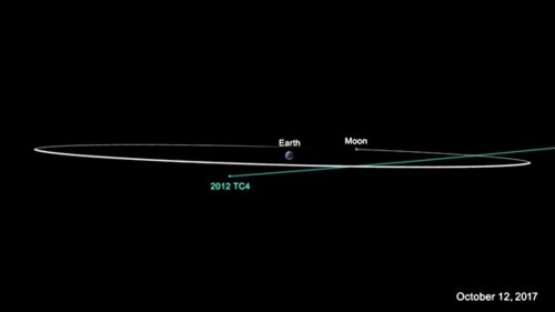 2012tc4-graphic.jpg