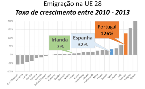 taxa emigração.png