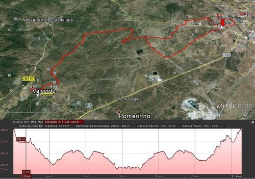 8º passeio primavera 25kms Guiado.jpg