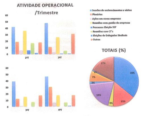 Atividade Operacional.png