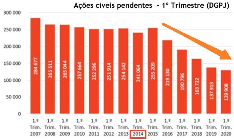 Estat=Pend-Cv-1ºTrim2020.jpg