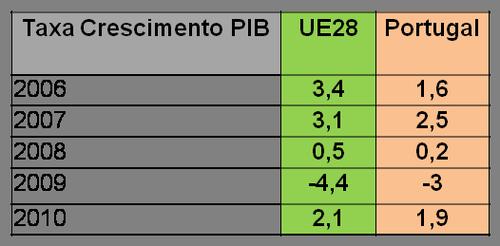 PIB.png