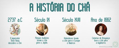 a-historia-do-cha.png