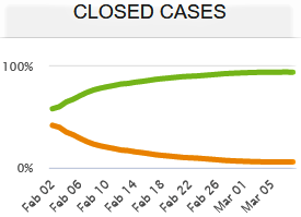 Screenshot_2020-03-09 Coronavirus Update (Live) 11