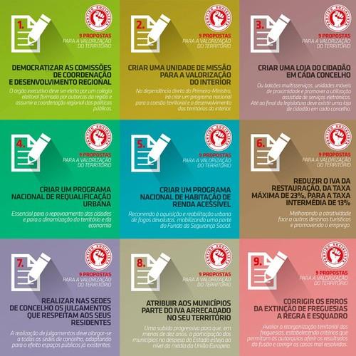 Propostas e Programa de Governo do PS 2015.jpg