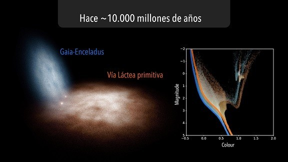 Early-Days-of-the-Milky-Way-Revealed.jpg