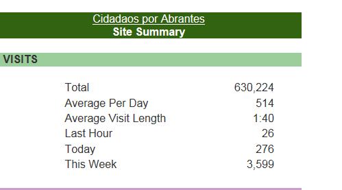 estatísticas.png
