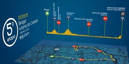 5 etapa Braga Viana do Castelo.jpg