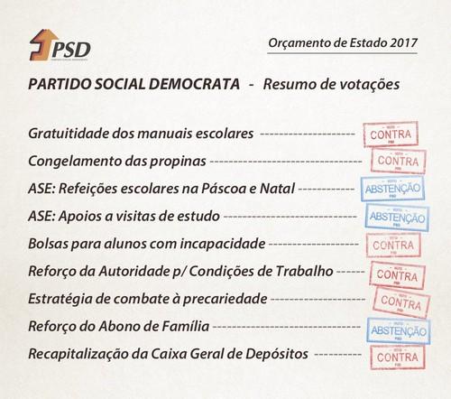 resumo votações orçamento estado 2017.jpg
