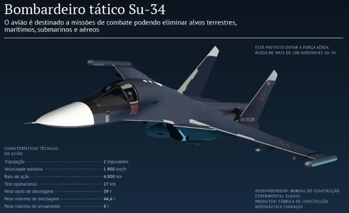 Rússia bombardeiro tático Su-34 aa.jpg