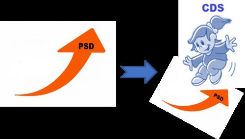 CDS_Cristas e PSD.png