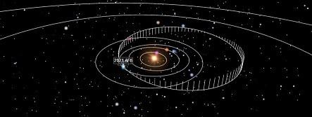 Screenshot_2021-04-26 Asteroid 2021 AF8 Space Refe