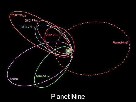 Planet_Nine_animation.ogv.480p 4.jpg