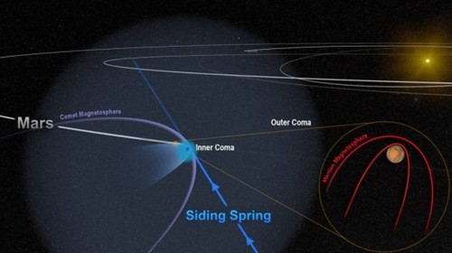mars-siding_spring_graphic_final-580x325.jpg