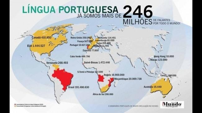 Portugues-no-mundo.jpg